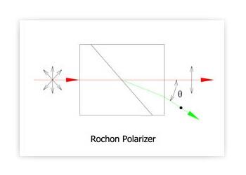 Поляризационная призма Рошона