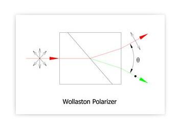 Поляризационная призма Волластона