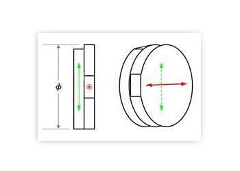 волновые пластины нулевого порядка