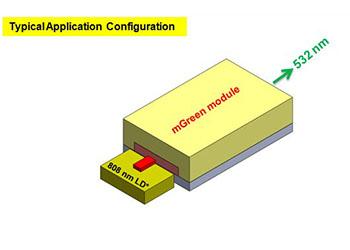 532 нм 1000 мВт лазерных модулей